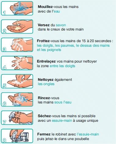 Lavage des mains - Mauvaise odeur linge apres lavage ...